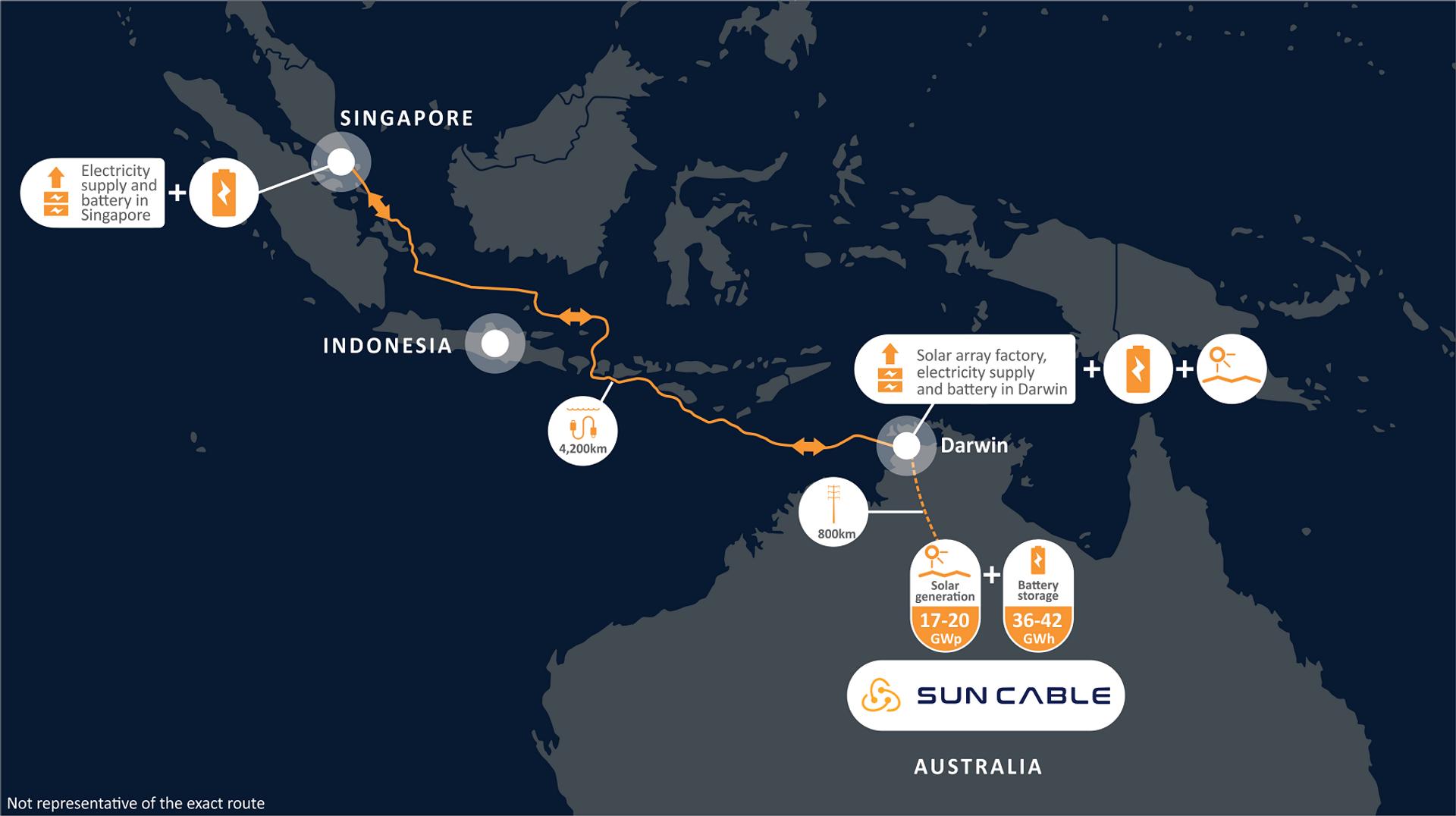 Eine mögliche Route von Darwin bis Singapur - SNA, 1920, 01.10.2021